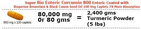 Super Bio Curcumin 2,400 gms Turmeric Powder(5 lbs)
